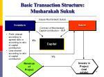 basic transaction structure musharakah sukuk