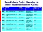 recent islamic project financing via islamic securities issuances global