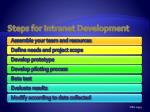 steps for intranet development