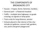 the components of broadacre city