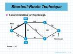 shortest route technique27