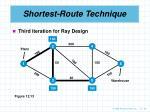shortest route technique28