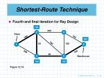 shortest route technique29