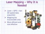 laser mapping why it is needed