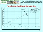 poverty and traditional biomass use