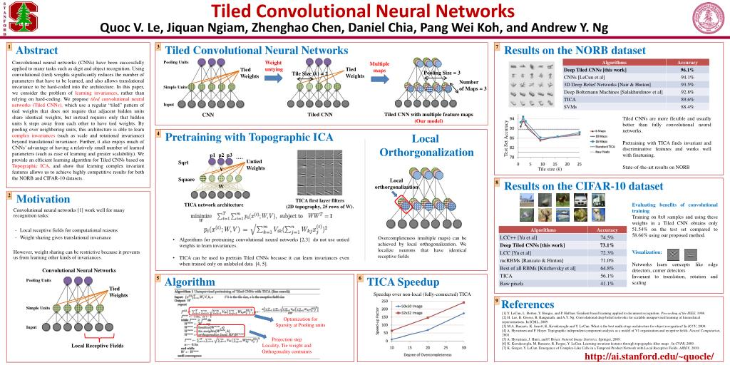 tiled convolutional neural networks l.