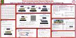 tiled convolutional neural networks