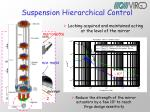 suspension h ierarchical c ontrol