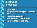 the new deal the 100 days35
