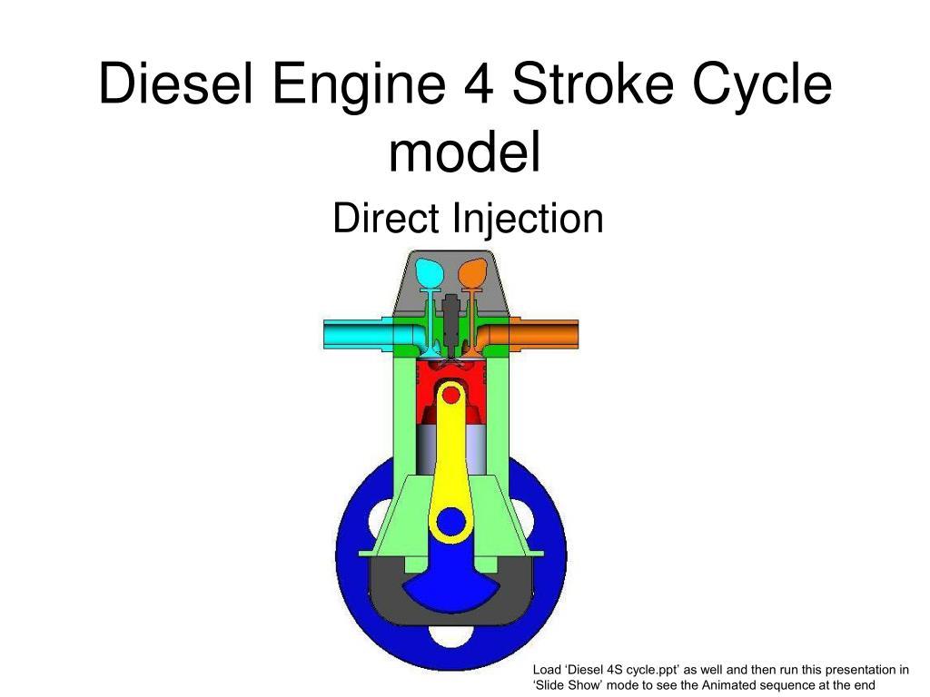 diesel engine 4 stroke cycle model l.