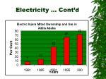 electricity cont d