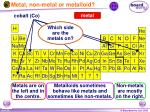 metal non metal or metalloid