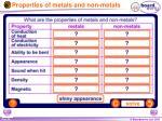 properties of metals and non metals