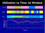 utilization vs time 2s window