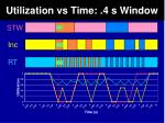 utilization vs time 4 s window