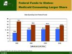 federal funds to states medicaid consuming larger share