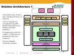 solution architecture 1