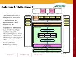 solution architecture 2