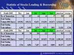 statistic of stocks lending borrowing