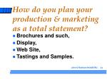 how do you plan your production marketing as a total statement