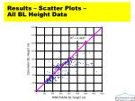 results scatter plots all bl height data