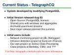 current status telegraphcq