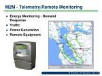 m2m telemetry remote monitoring