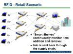 rfid retail scenario