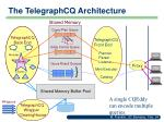 the telegraphcq architecture