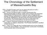 the chronology of the settlement of massachusetts bay