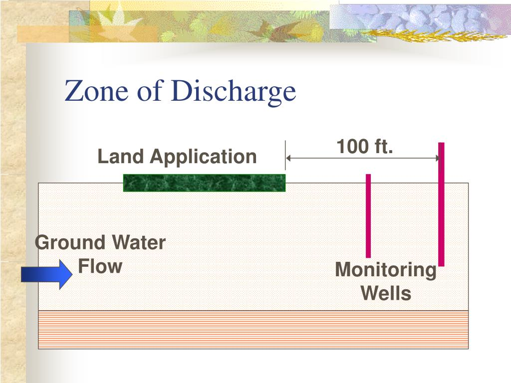 Zone of Discharge