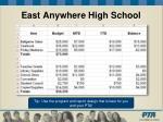 east anywhere high school
