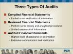 three types of audits