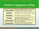 parten s categories of play