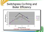 switchgrass co firing and boiler efficiency