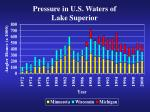 pressure in u s waters of lake superior