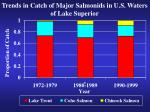 trends in catch of major salmonids in u s waters of lake superior