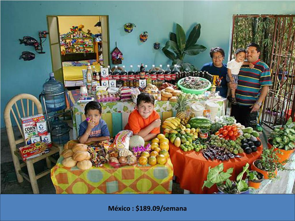 México : $189.09/semana