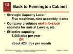 back to pennington cabinet