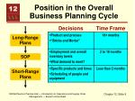 position in the overall business planning cycle