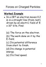 forces on charged particles