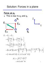 solution forces in a plane