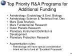 top priority r a programs for additional funding