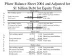 pfizer balance sheet 2004 and adjusted for 1 billion debt for equity trade