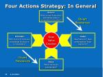 four actions strategy in general