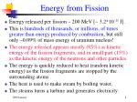 energy from fission