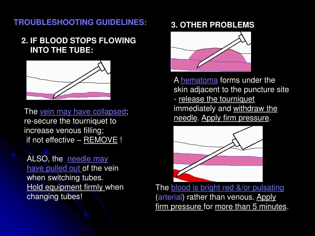 TROUBLESHOOTING GUIDELINES: