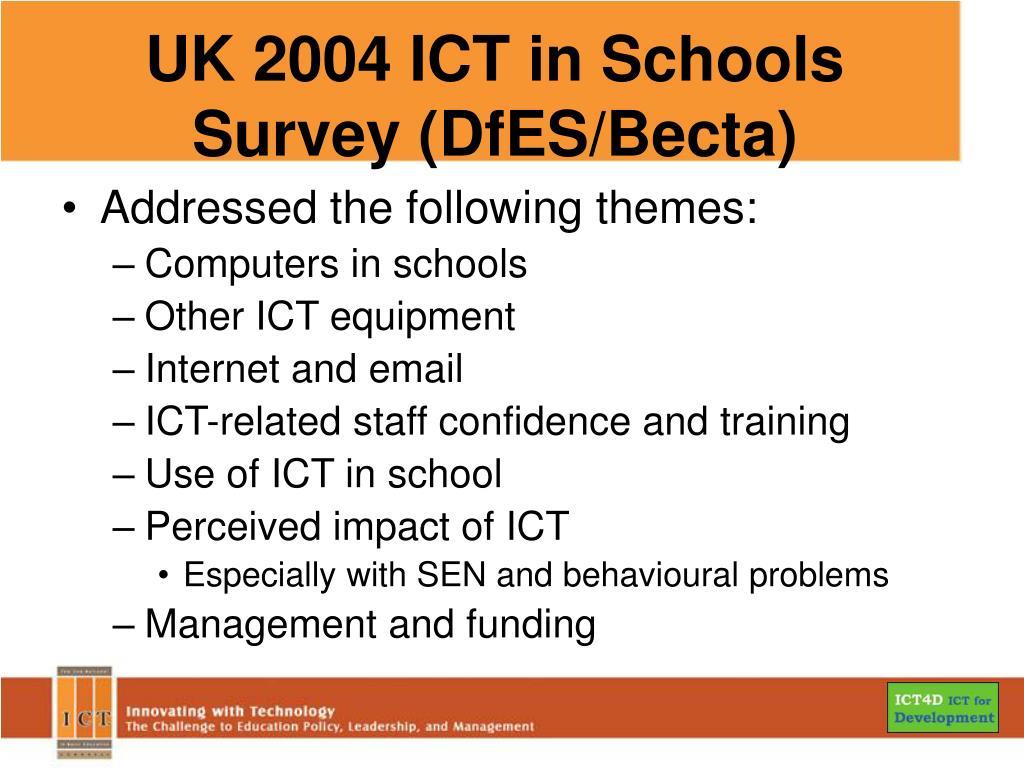UK 2004 ICT in Schools Survey (DfES/Becta)