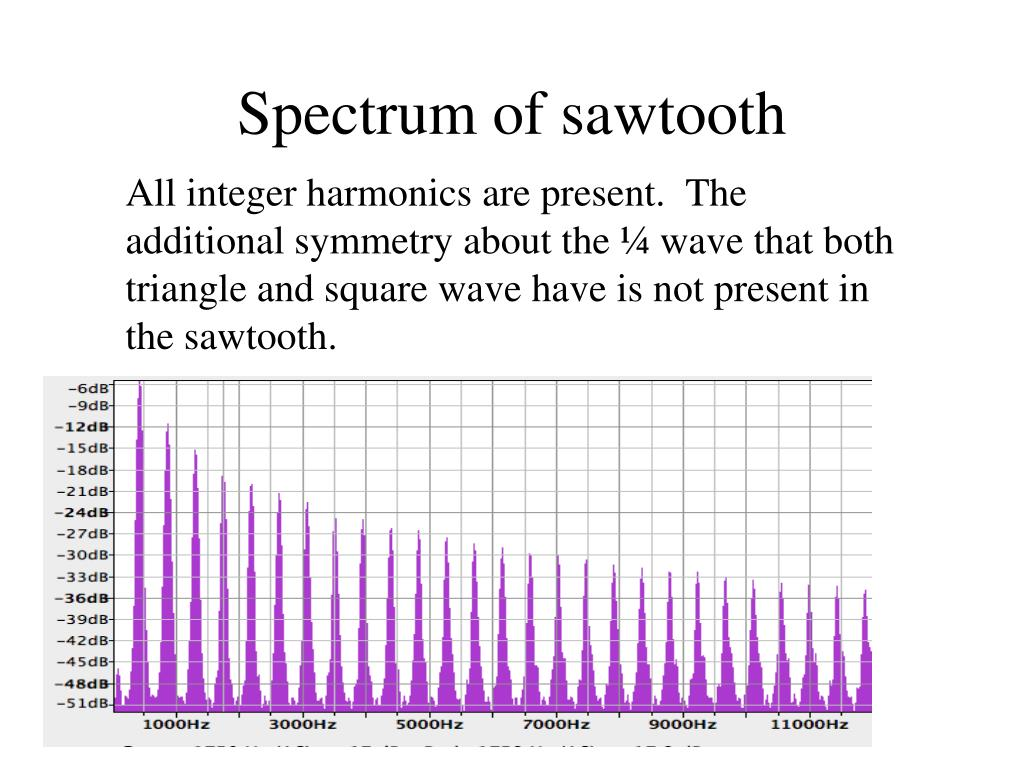 PPT - Spectral Analysis – Fourier Decomposition PowerPoint