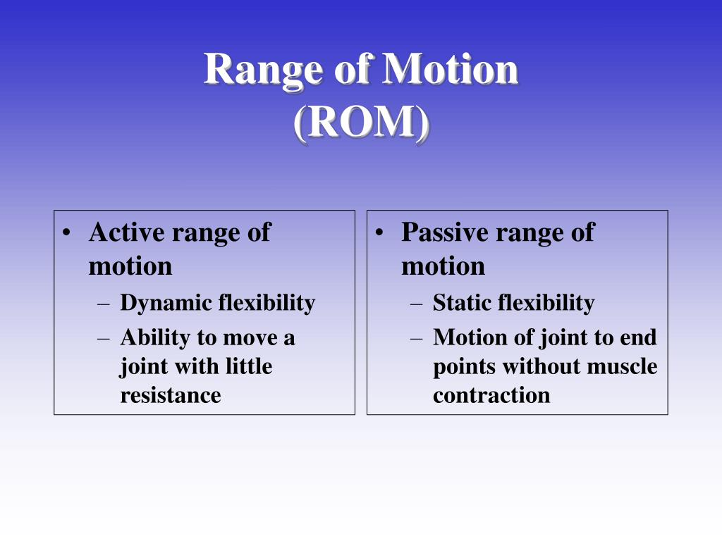 Active range of motion